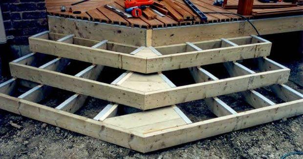 Outside corner box step framing details decks and for Box steps deck