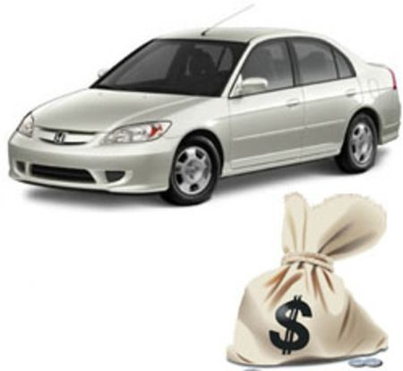 Find The Best Rate For Sbi Car Loan Compare Offers Across Banks In