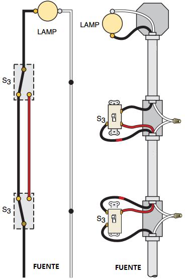 Conexion Del Interruptor De Tres Vias Diagrama De Instalacion Electrica Electricidad Casa Instalacion Electrica Industrial