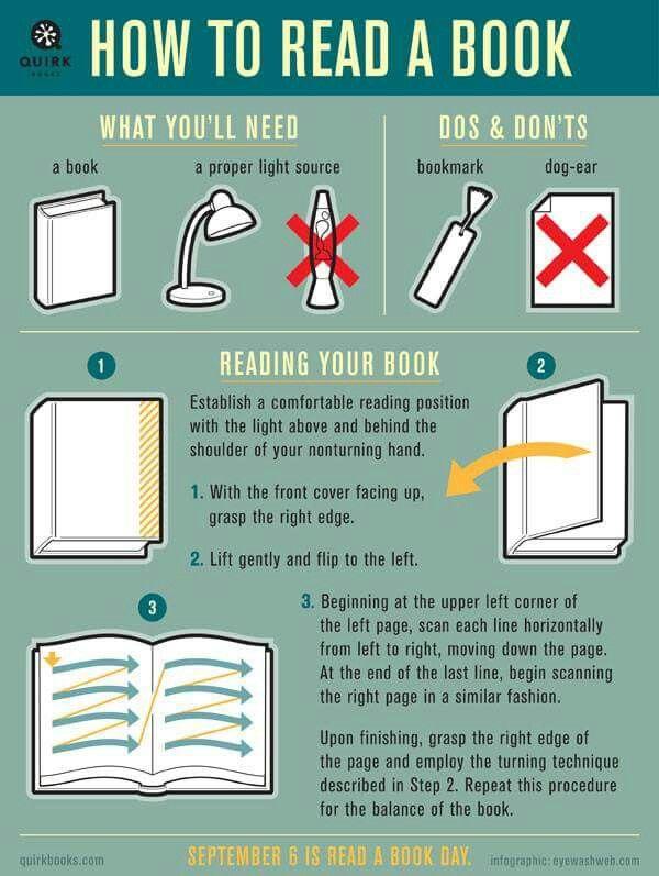 Como leer un libro.