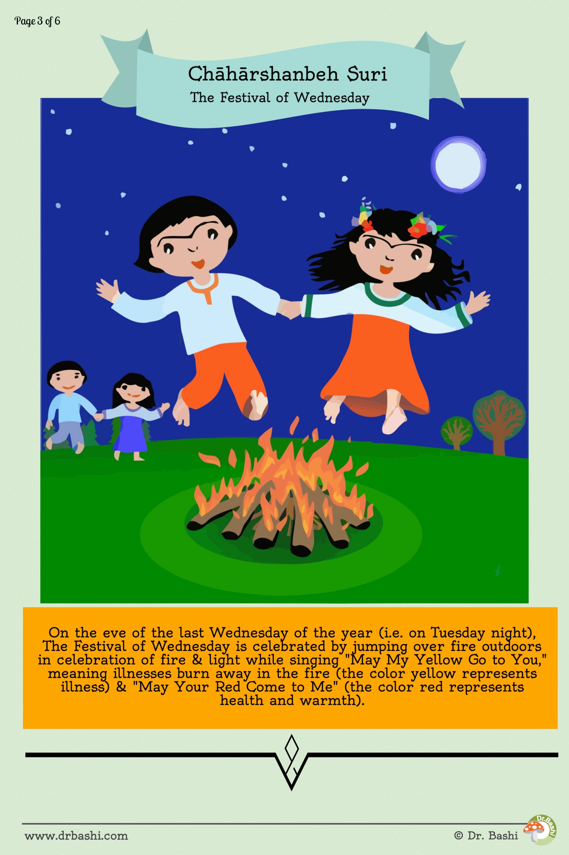 Page 3 Of 6 Nowruz Infographic Educational Poster About The