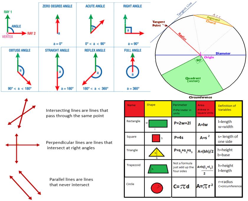 Identifying Angles QR Code Math Game FREEBIE Grade 6