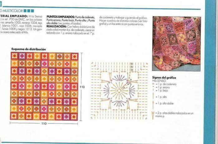 Pin de Piedad Lopez-Para en manta | Pinterest | Ganchillo, Croché y ...