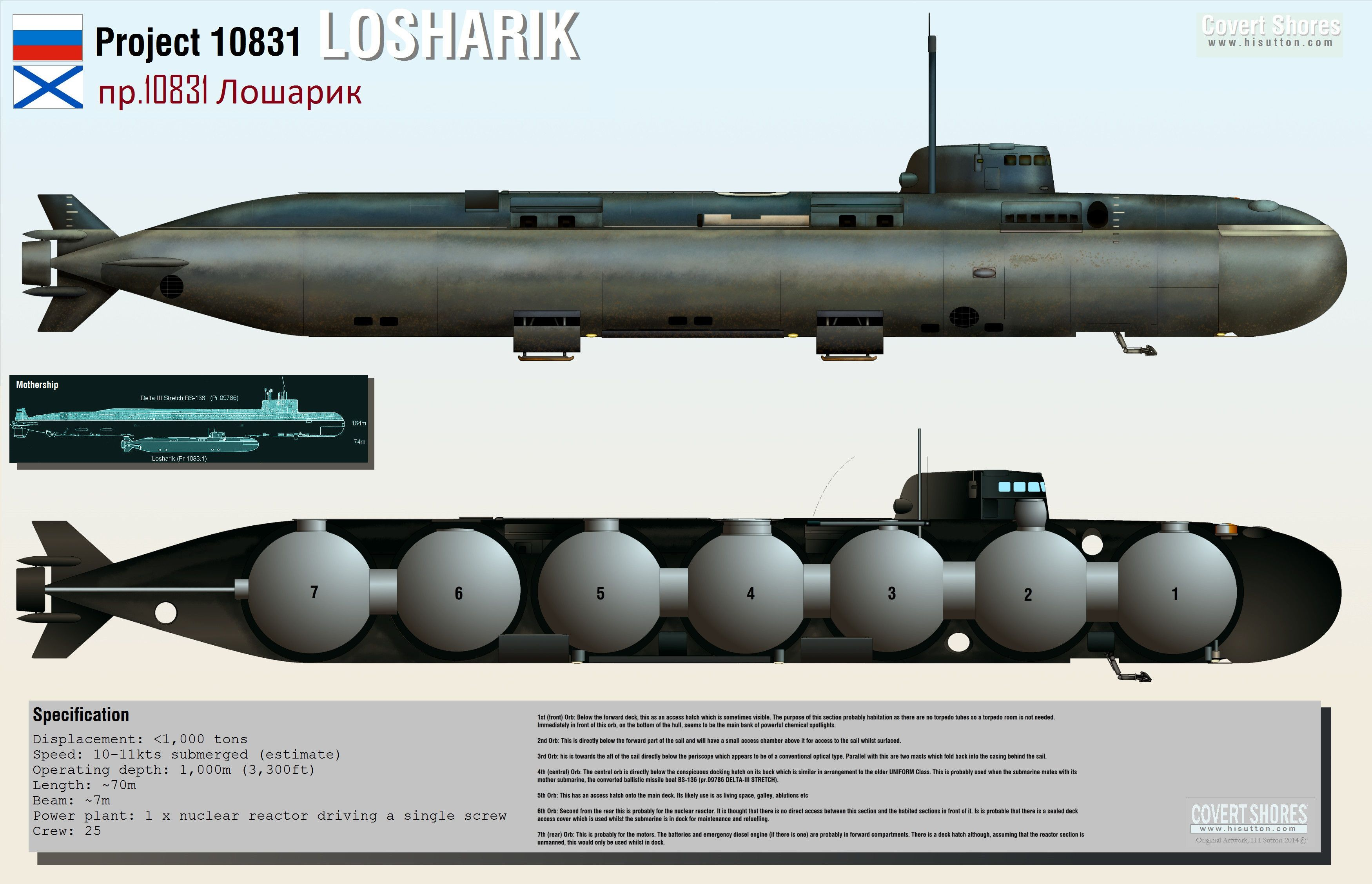 Oc Cutaway Of Russian Losharik Spy Sub See Comments For