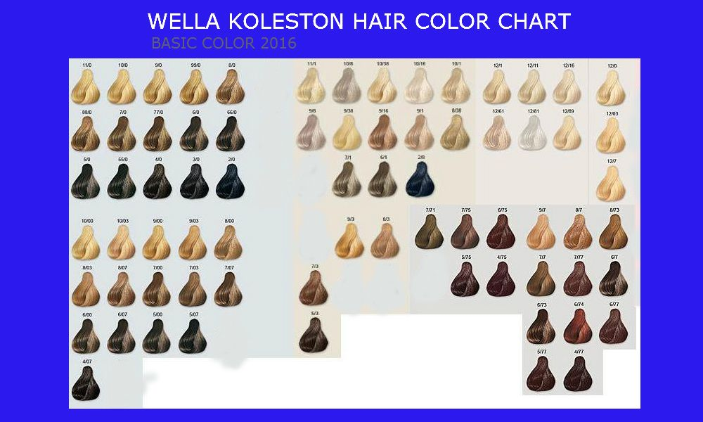 Click to close or and hold for moving picture wella hair color chart also fall rh pinterest
