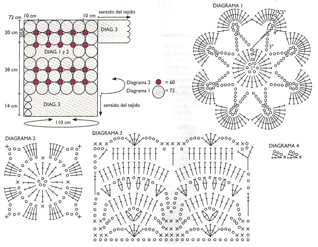 Patrones de Tejido Gratis: Túnica de flores al crochet | crochet ...