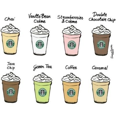 Drawing A Starbucks Drink Flavors Photos Starbucks