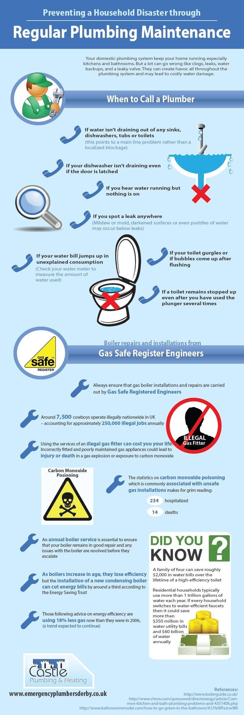 Preventing a Household Disaster through Regular Plumbing Maintenance ...