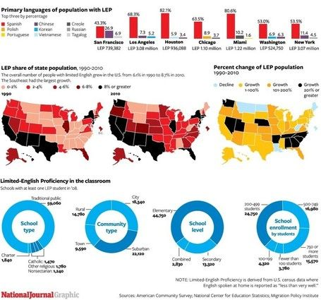 Mapping Language Limited English Proficiency In America Ap