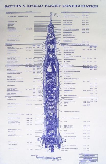 Saturn v blueprints schematic pinterest spaces nasa and wonderful 24 x 36 blueprint of the boeing apollo saturn v moon rocket made the old fashioned way with ammonia activated paper on a diazit malvernweather Images