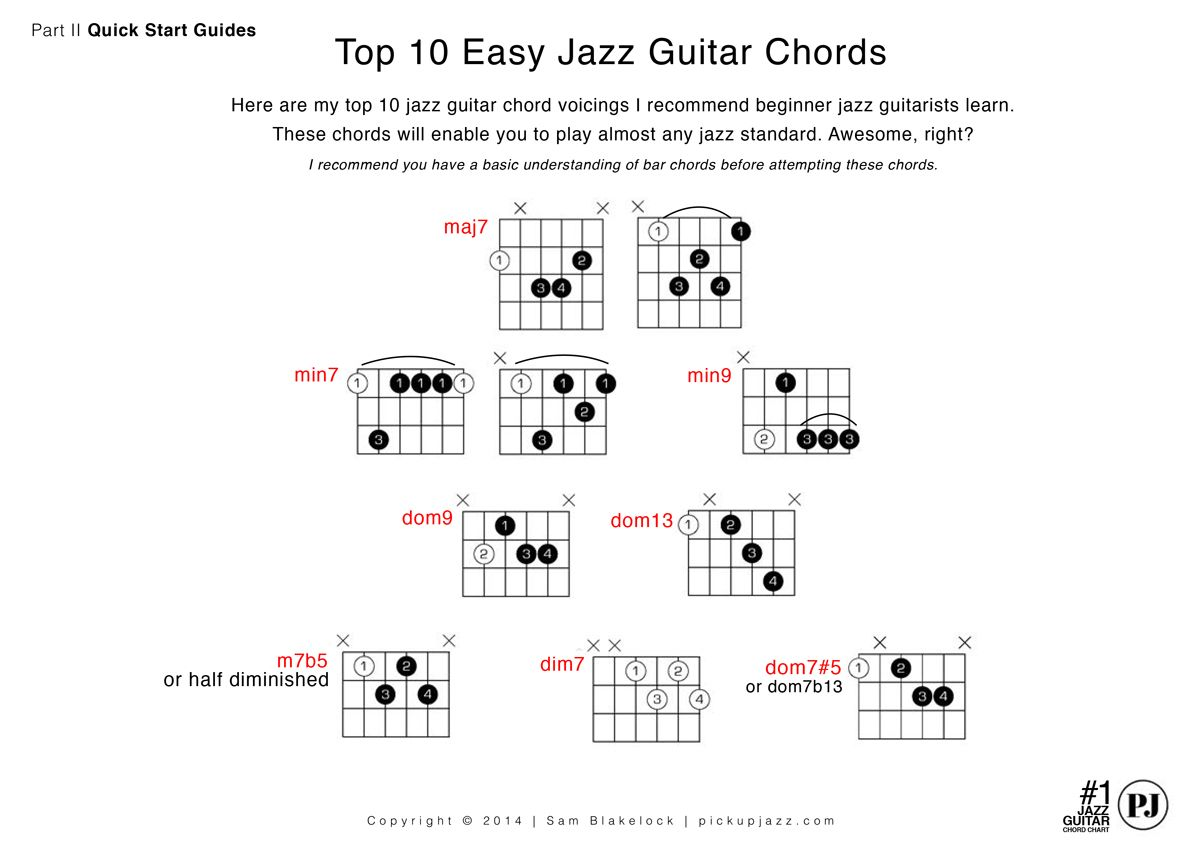 Learn blues guitar easy pdf to text