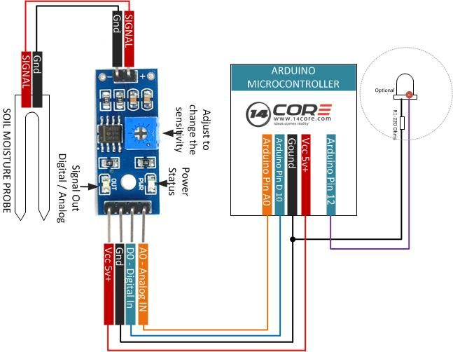 Wiring the Soil Moisture with Arduino 14Core electronics