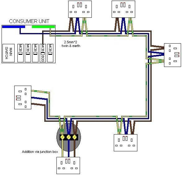 Wiring Diagram For Garage Consumer Unit Swm 32 A2 Radial Sockets   Attic Conversion Pinterest Conversion, And House