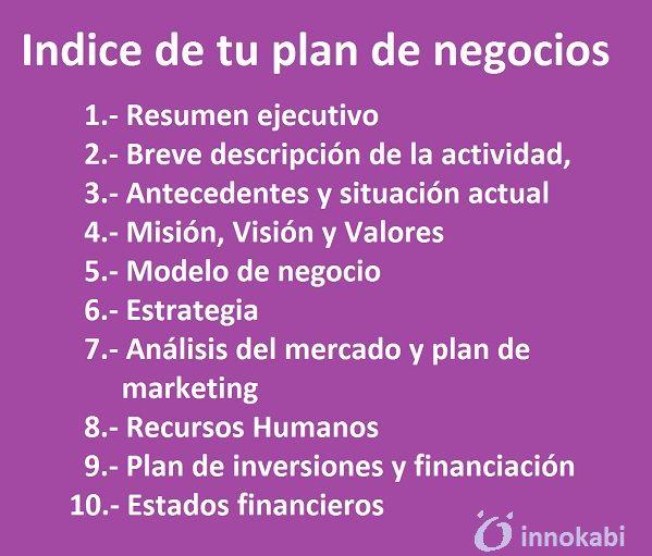 Como Construir Tu Plan De Negocios Paso A Paso Mega Guia Plan De Negocios Consejos De Negocios Negocios