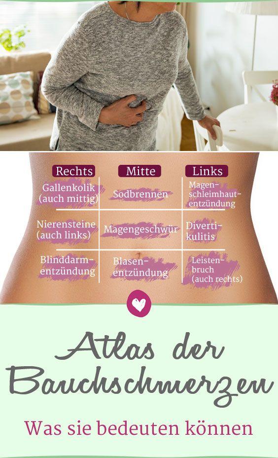 Der Atlas der Bauchschmerzen #healthyliving