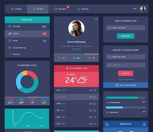 17 Best images about UI Kits Responsive Mobile web Templates on ...