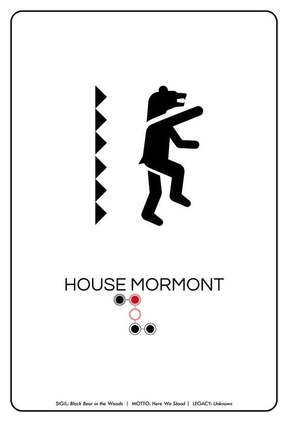 Game Of Thrones Icons House Mormont Bear Sigil Pictogram And