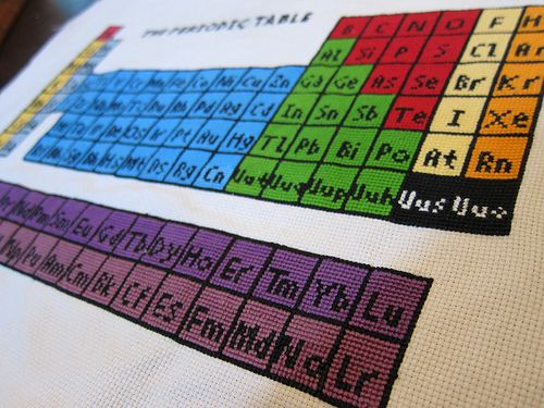 Periodic table of elements cross stitch diy embroider me periodic table of elements cross stitch urtaz Image collections