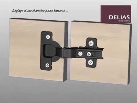 Réglage Charnière Porte Battante De Meuble YouTube Bricolage - Reglage porte meuble haut cuisine pour idees de deco de cuisine