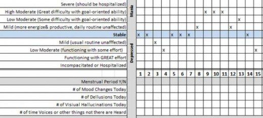 Mental Health Recovery  Online And Printable Mood Tracker