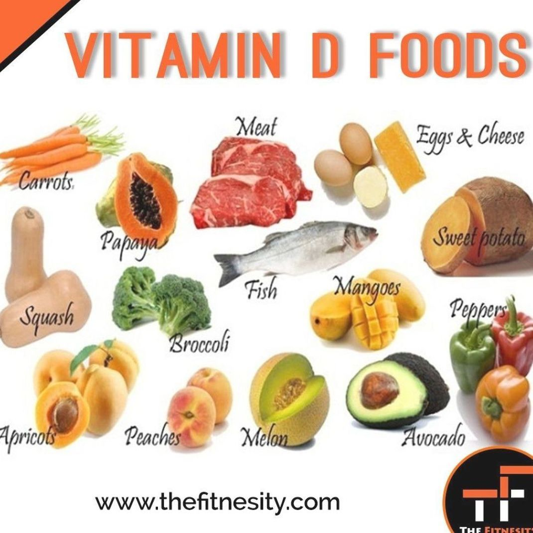 Pin by Michael Ramharakh on Health Nut in 2020 Vitamin d
