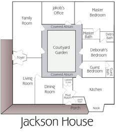 Image Result For Vastu House Plans Central Courtyard Courtyard House Plans U Shaped House Plans Courtyard House