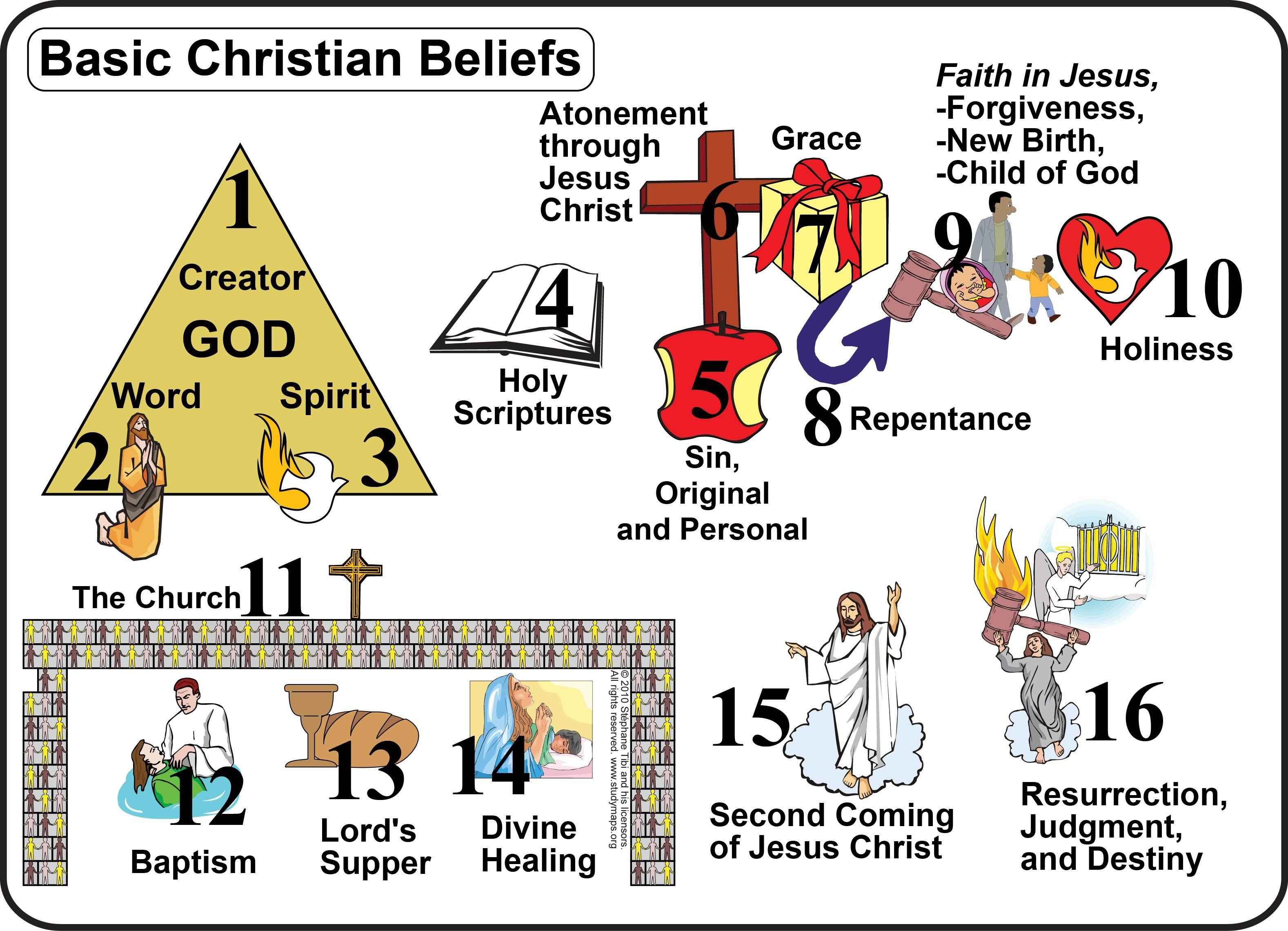 Basically Mormonism