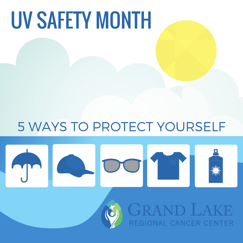 How to protect yourself from sun uv rays — photo 2