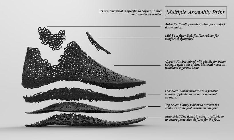 3D printed XYZ shoes by earl stewart | 3D Printing | Digital
