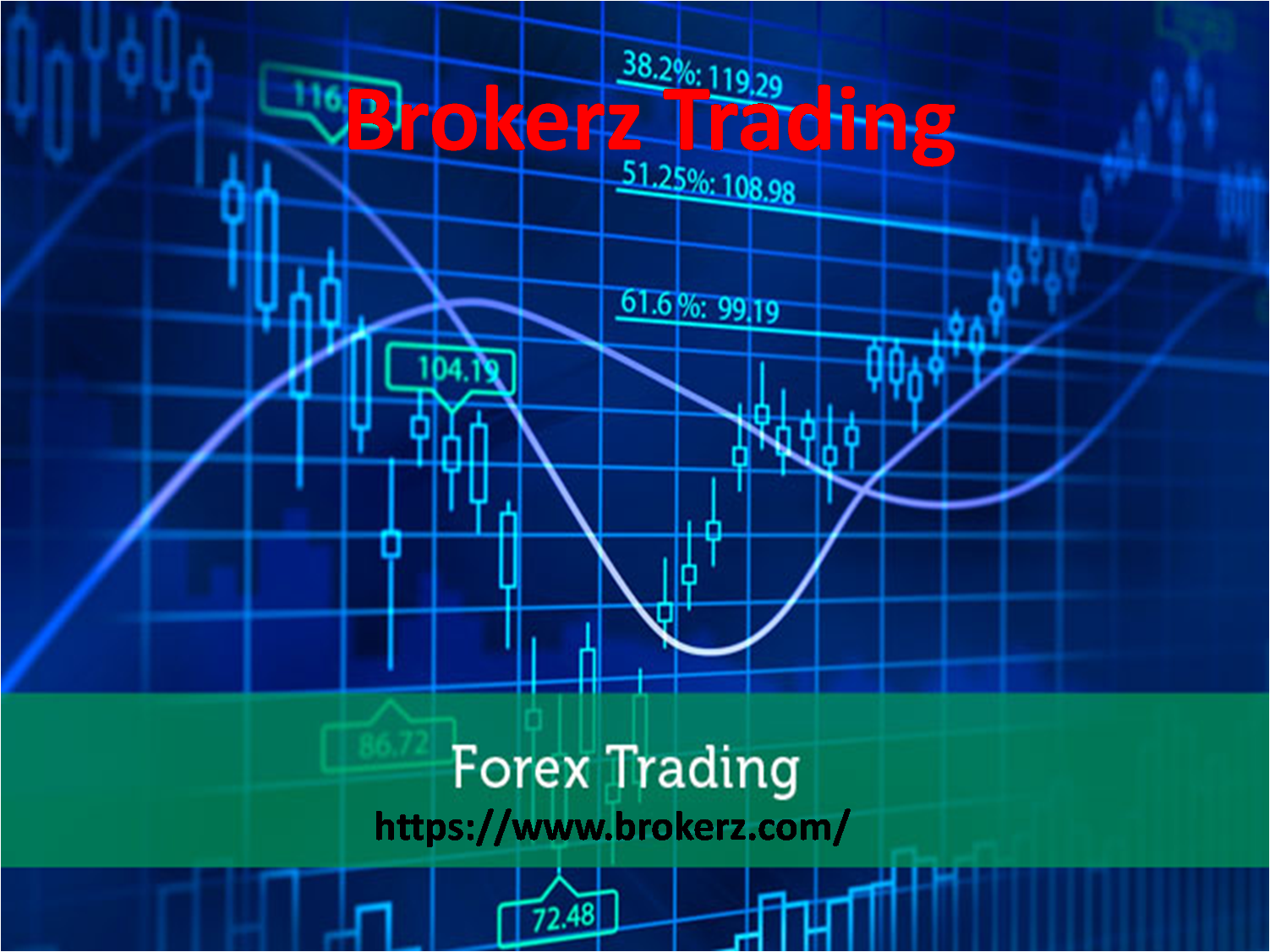 Brokerz Trading Has Discussed About