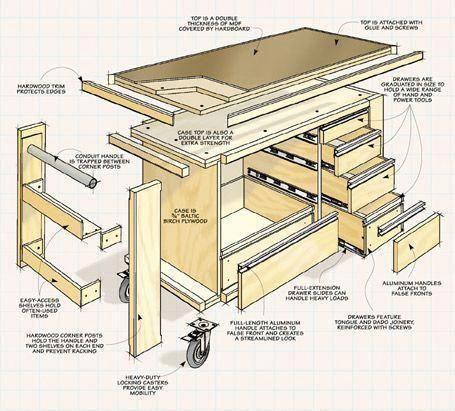 Werkbank Selber Bauen Ikea : youtube woodworking woodworkingwithwalnut info 5726762006 woodworkingtipsyoutube garagenbau ~ Watch28wear.com Haus und Dekorationen