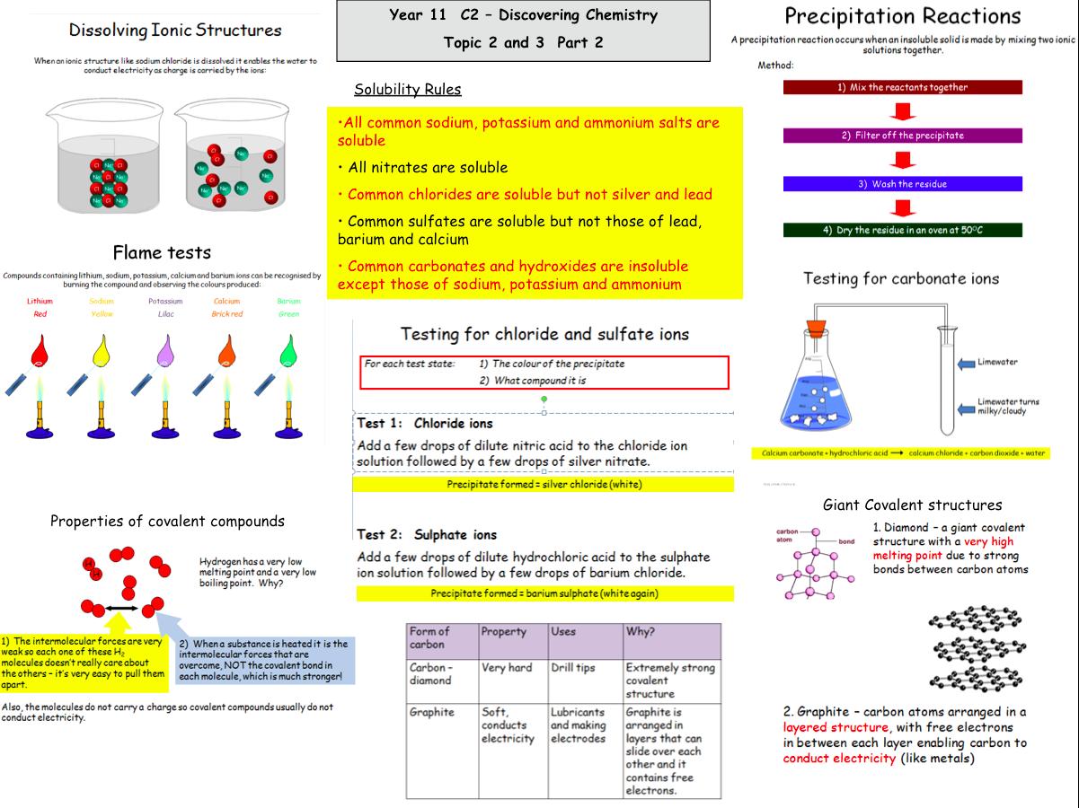 25+ best ideas about Gcse chemistry revision on Pinterest | Gcse ...