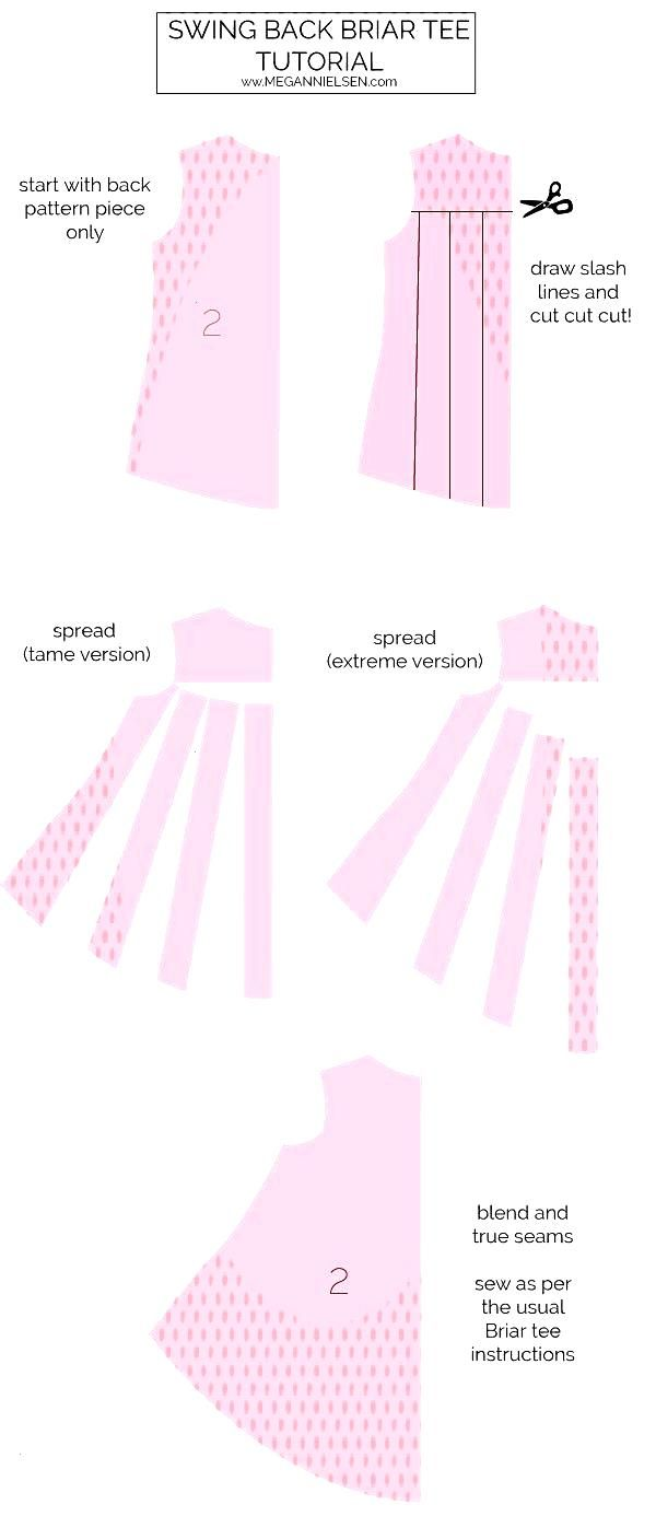 21+ Exclusive Image of How To Make Sewing Patterns How To Make Sewing Patterns Tutorial Swing Back