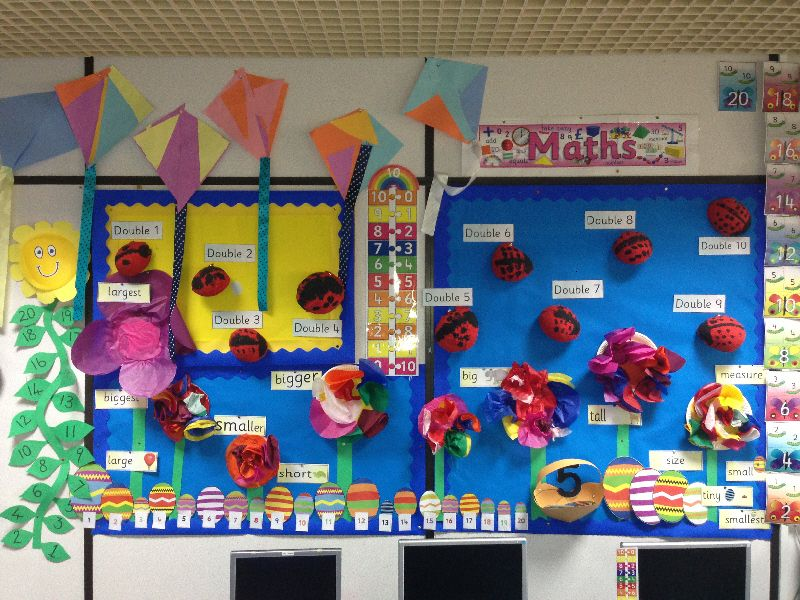 Maths classroom display photo - Photo gallery - SparkleBox ...