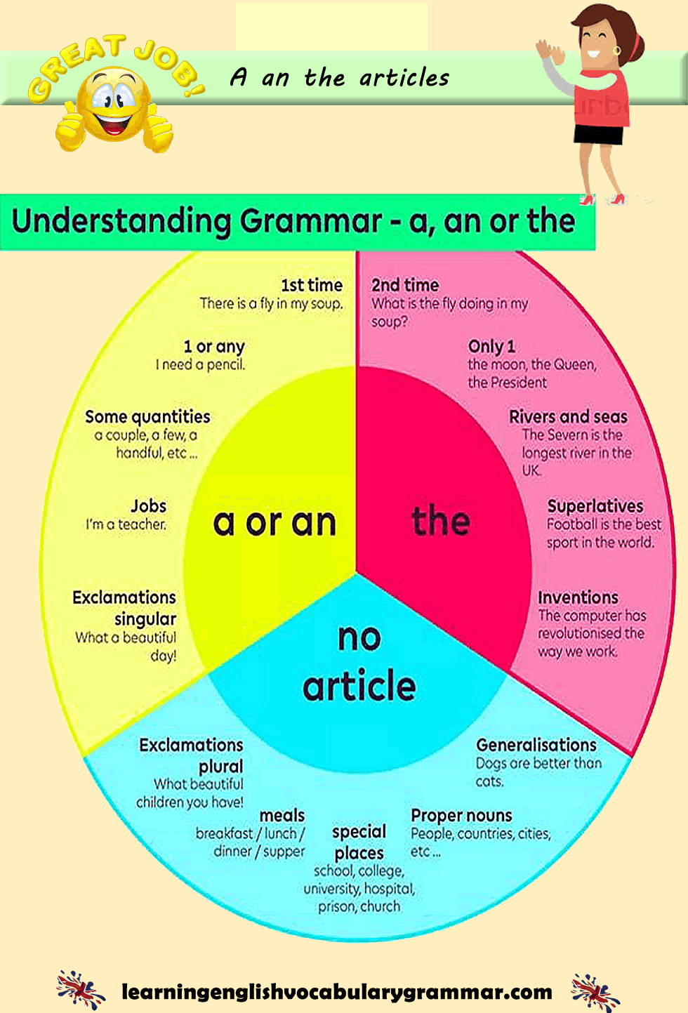 a an the articles English grammar examples | English grammar, Teaching  english grammar, English vocabulary