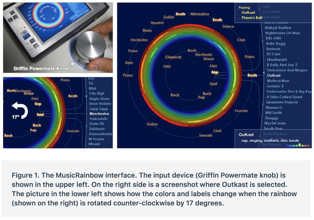 MusicRainbow interface
