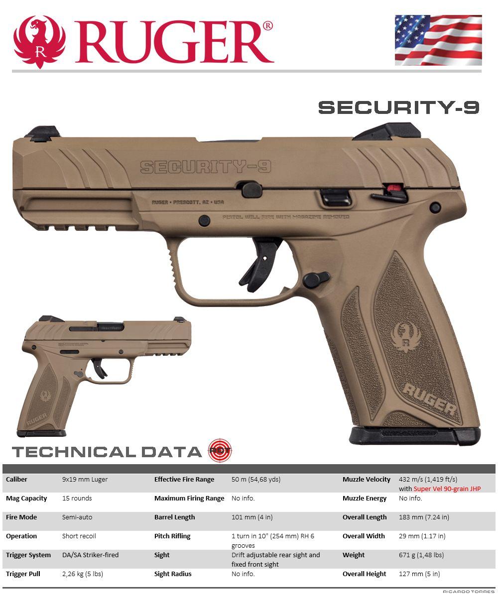 Ruger - Security-9 | Arm's | Hand guns, Military guns, Guns