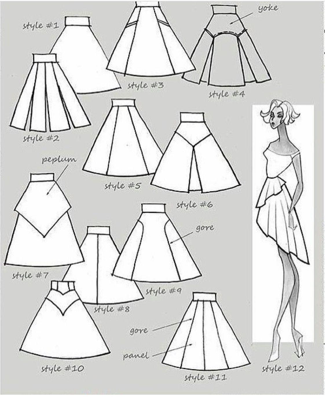 Different skirt types | Schnittmuster | Pinterest | Zeichenblock ...
