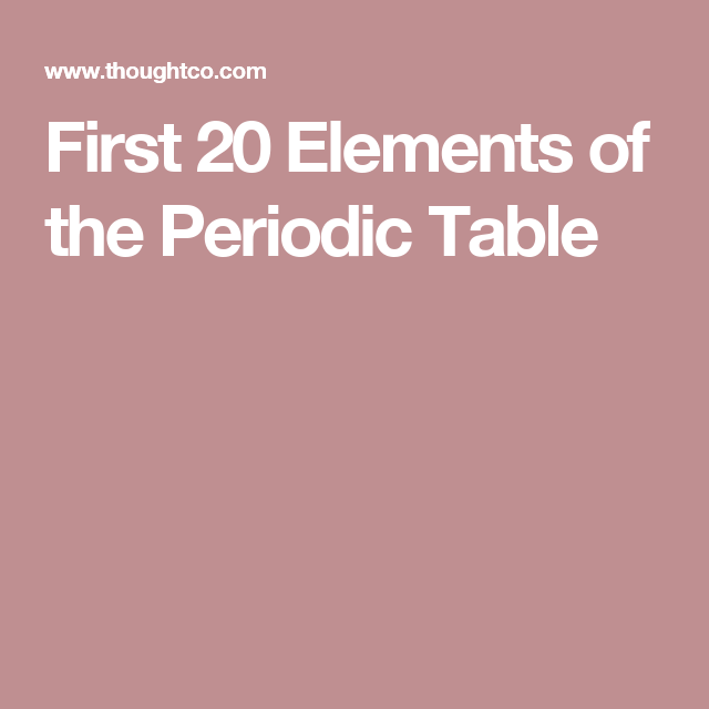Meet The First 20 Elements Of The Periodic Table Pinterest
