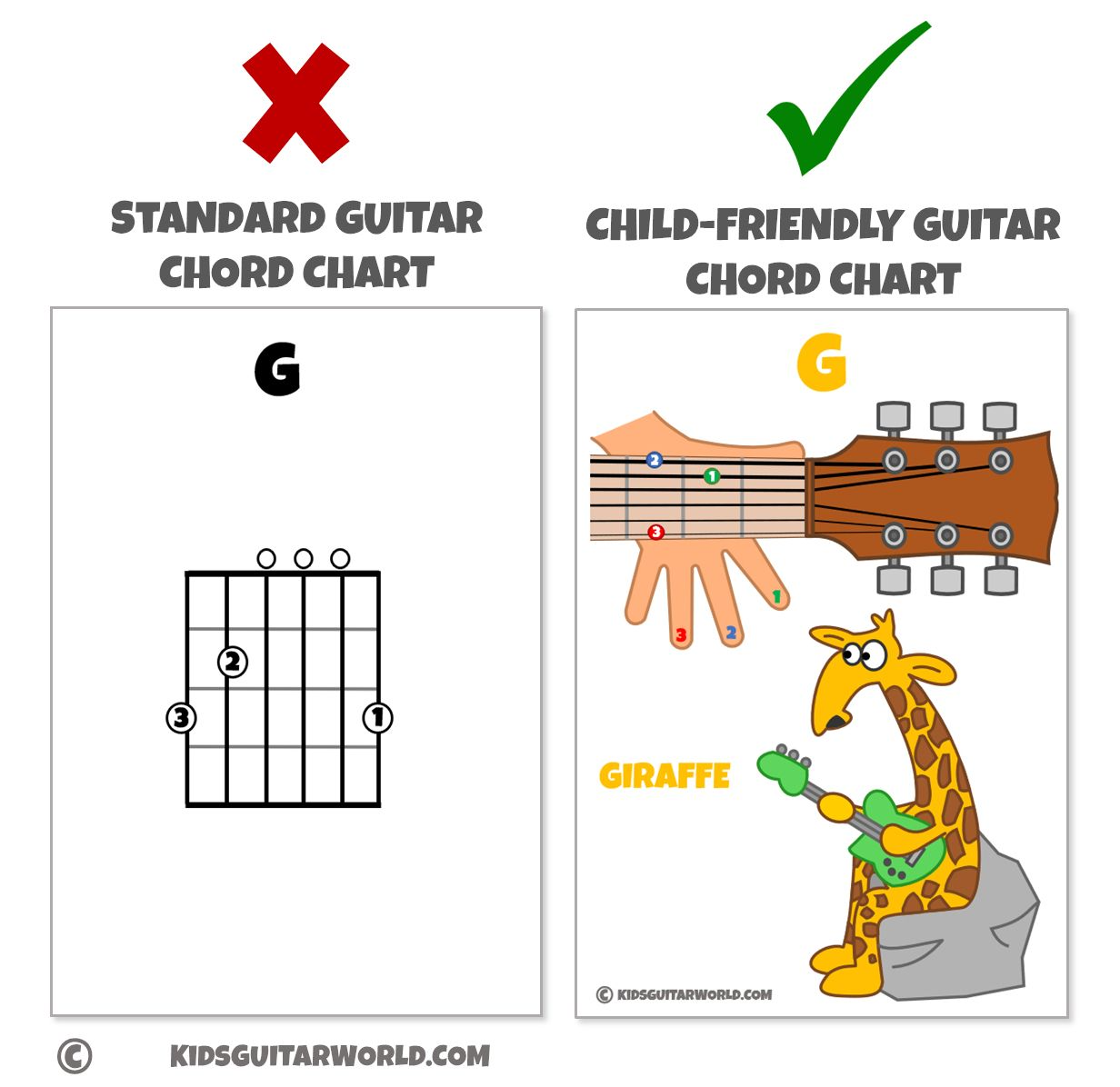 How To Teach A Child Guitar Chords In