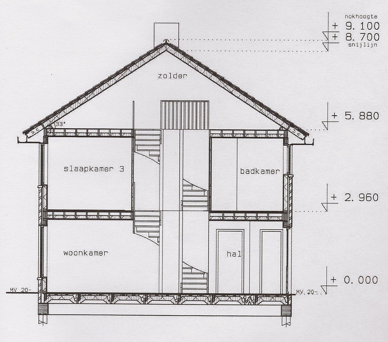 Afbeeldingsresultaat voor de afmetingen van een woonkamer autocad ...