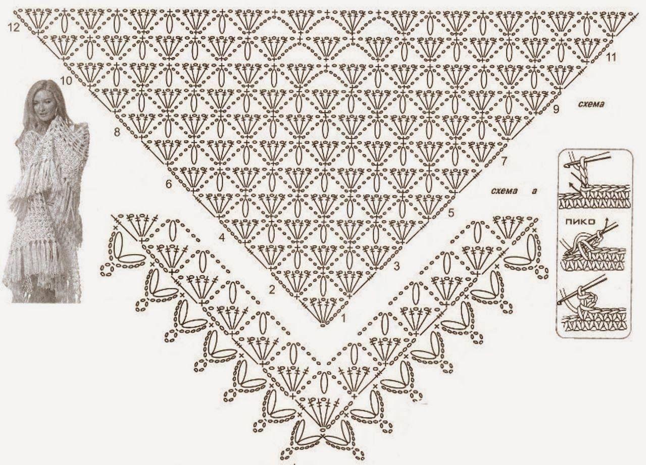 chusta | Kraina wzorów szydełkowych...Land crochet patterns ...