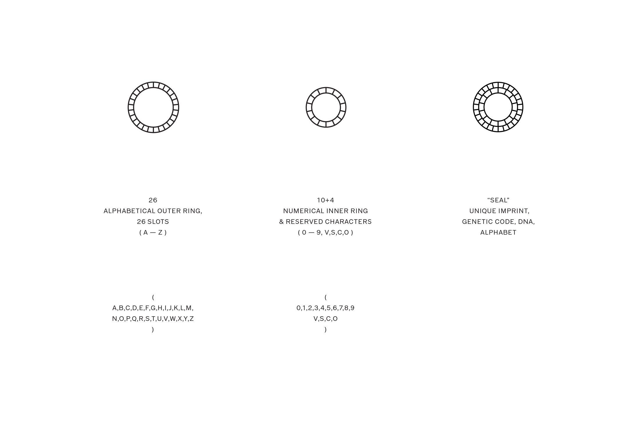 Notes From Vsco Design Vsco Imprinting Symbols