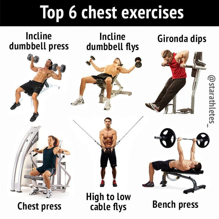 Pin On Chest Workouts
