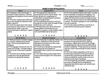 quick handwriting assessment