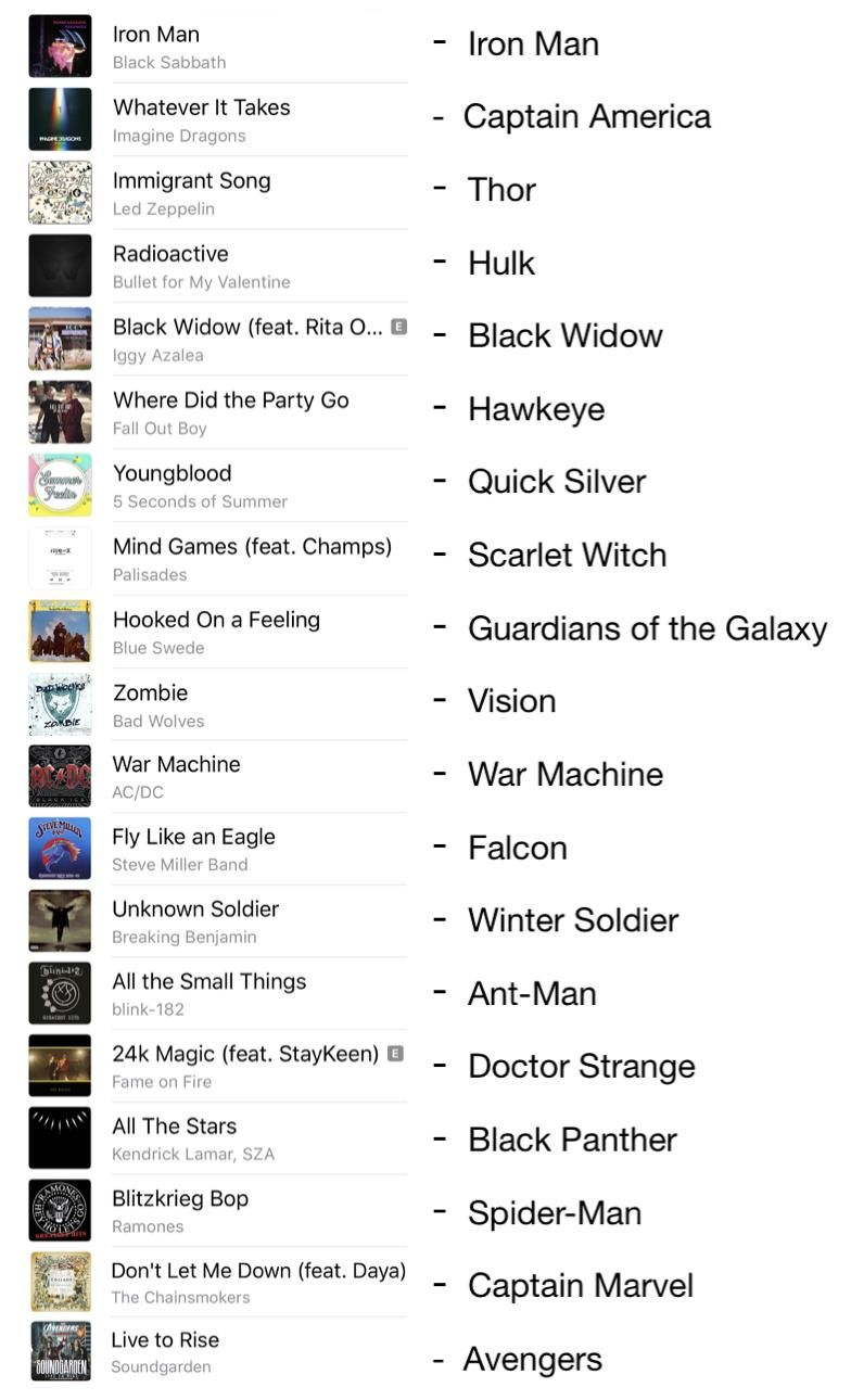 With The Hype For Endgame I Made An Avengers Playlist Im Sure Theres Some Better Picks For Songs But This Is Just What I Song Suggestions Songs Saddest Songs