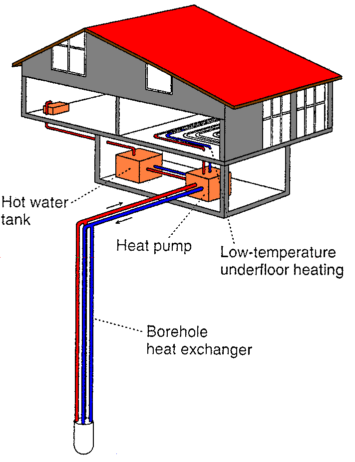 Home Geothermal Energy Diagram