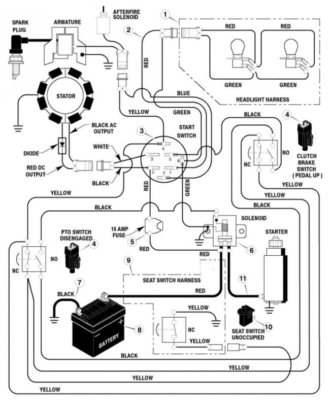 John Deere Solenoid Wiring Diagram 1995 Honda Civic Pin By Knight On Mower Z445 Pinterest Wire Starter Motorhome And For Lawn Http I41 Tinypic Com 10fp10j Jpg Mowers
