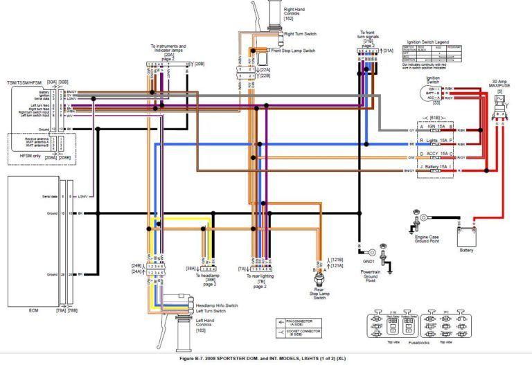 2000 Harley Wiring Diagram | Blog Wiring Diagrams camera | Sportster Rear Wiring Diagram |  | wiring diagram library