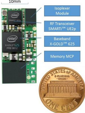 "Internet of Things - ""The entire XMM 6255 chip board with modem and other features is 300 millimeters square. It includes a SMARTi UE2p transceiver component, which operates on a tiny amount of electrical power. It has transmit and receive functionality, power management, and integrated power amplifier — all on a single chip."""
